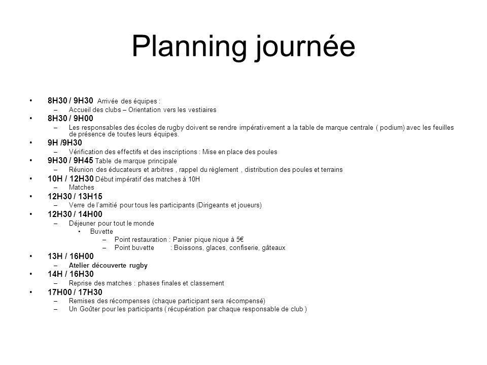 Planning journée 8H30 / 9H30 Arrivée des équipes : 8H30 / 9H00