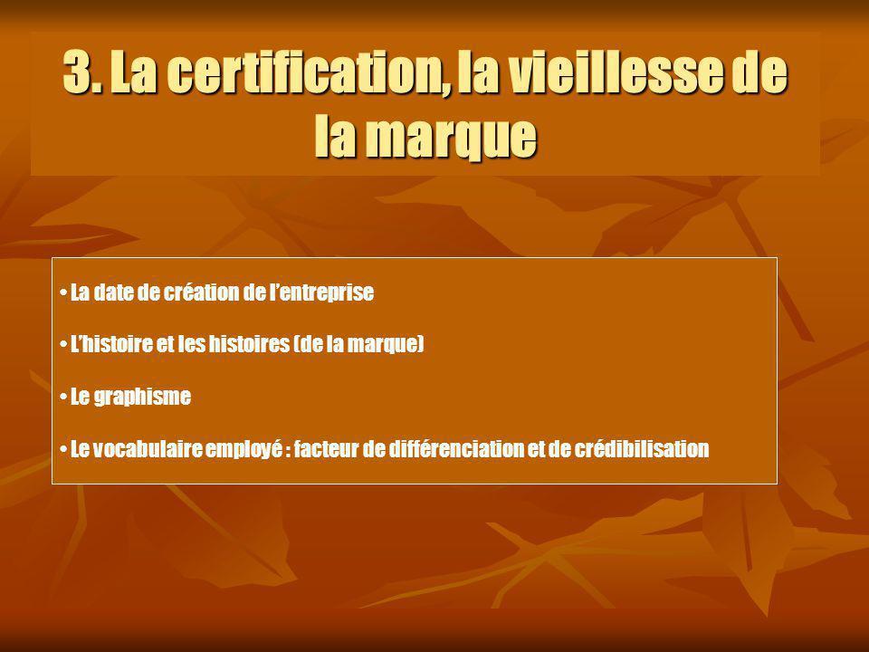 3. La certification, la vieillesse de la marque