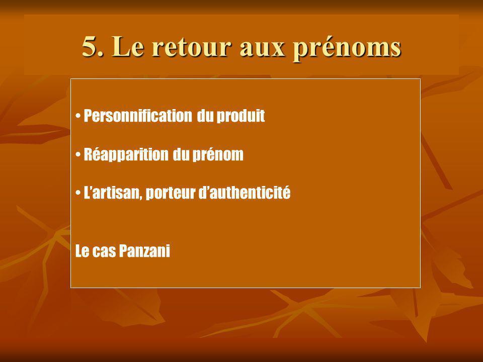 5. Le retour aux prénoms • Personnification du produit