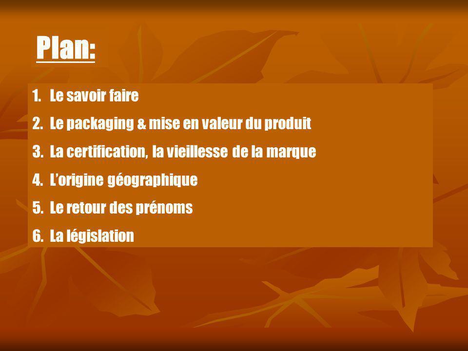 Plan: Le savoir faire Le packaging & mise en valeur du produit