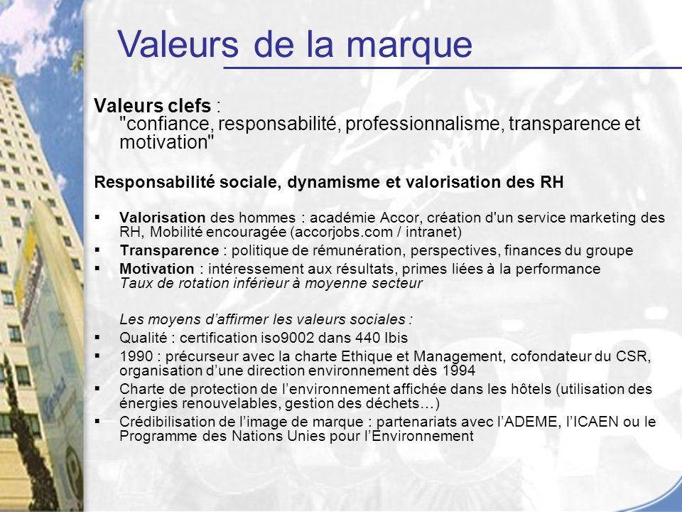 Valeurs de la marque Valeurs clefs : confiance, responsabilité, professionnalisme, transparence et motivation