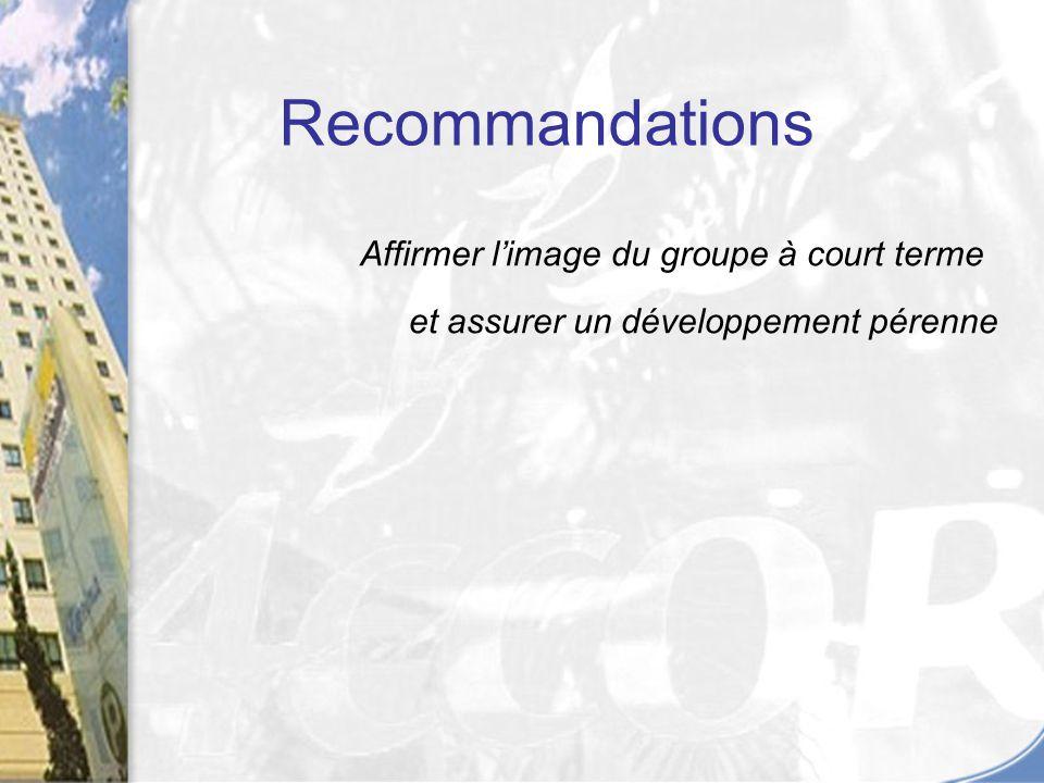 Recommandations Affirmer l'image du groupe à court terme et assurer un développement pérenne