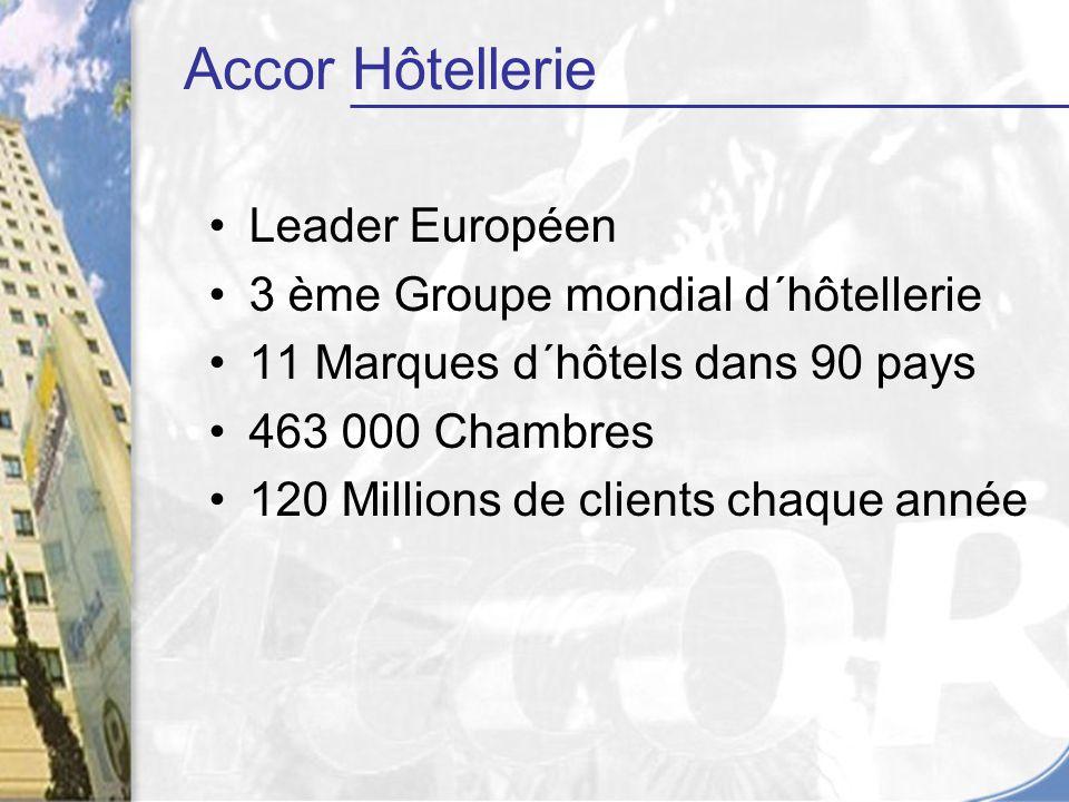 Accor Hôtellerie Leader Européen 3 ème Groupe mondial d´hôtellerie