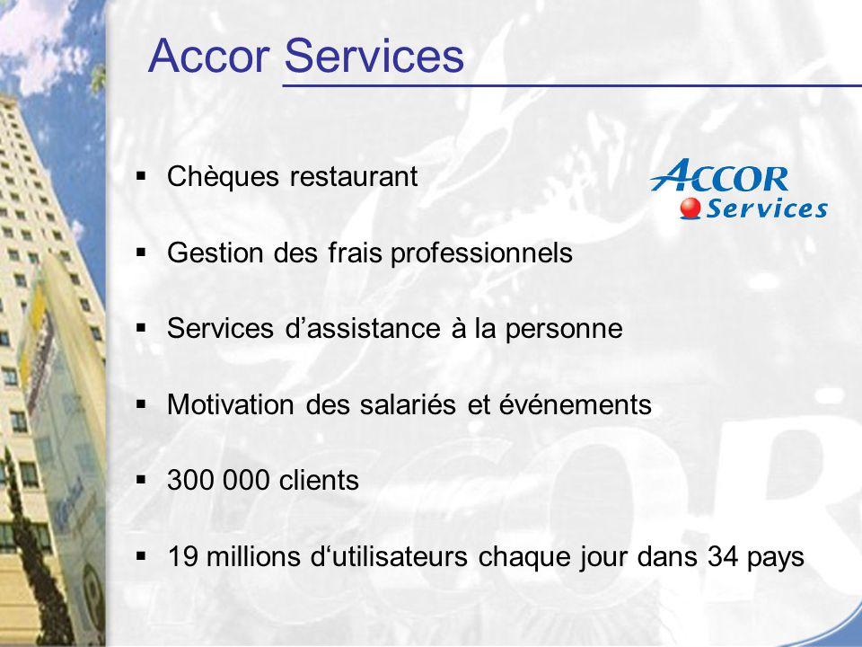 Accor Services Chèques restaurant Gestion des frais professionnels