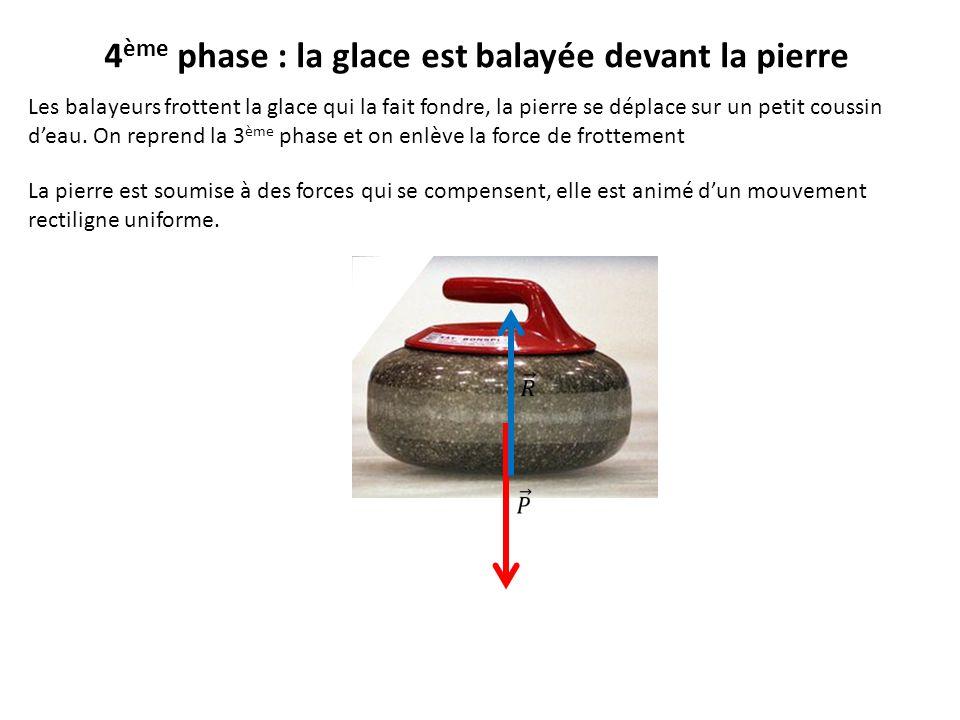 4ème phase : la glace est balayée devant la pierre
