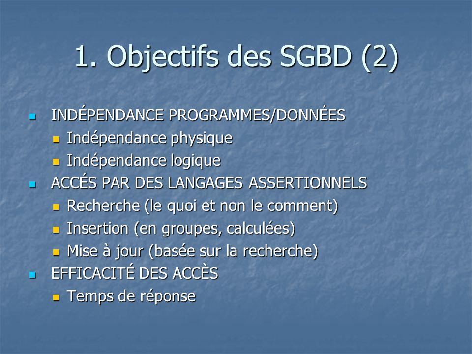 1. Objectifs des SGBD (2) INDÉPENDANCE PROGRAMMES/DONNÉES