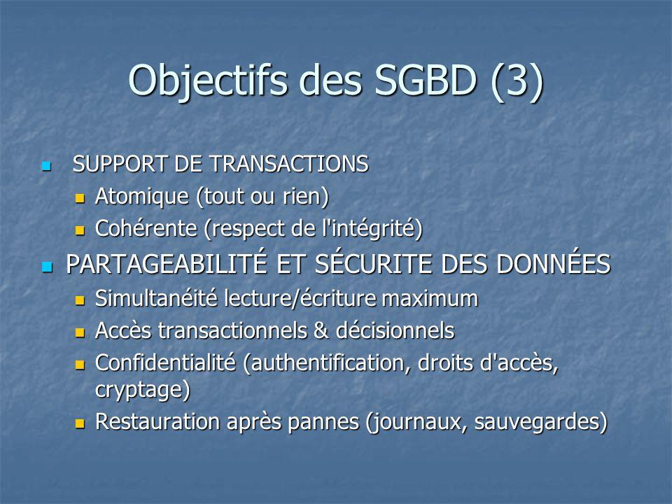 Objectifs des SGBD (3) PARTAGEABILITÉ ET SÉCURITE DES DONNÉES