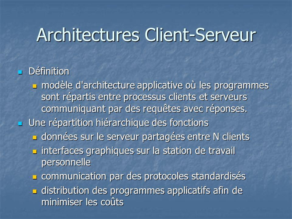 Architectures Client-Serveur