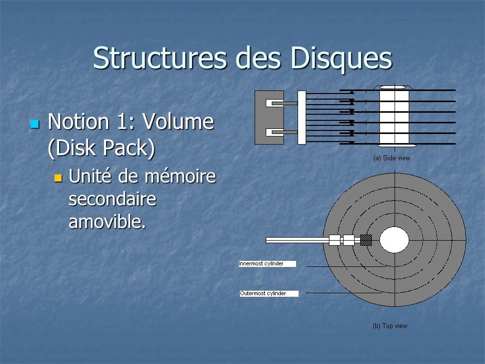 Structures des Disques