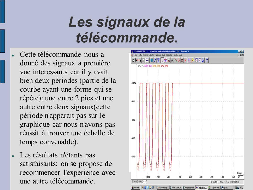 Les signaux de la télécommande.