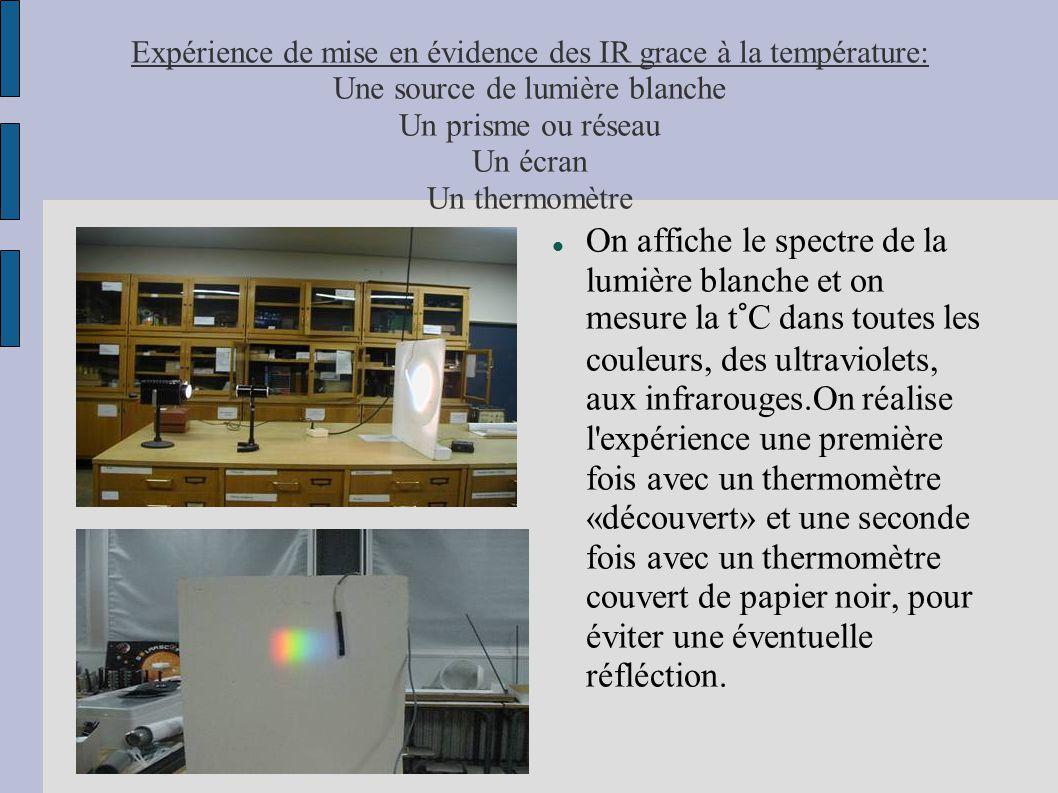 Expérience de mise en évidence des IR grace à la température: Une source de lumière blanche Un prisme ou réseau Un écran Un thermomètre