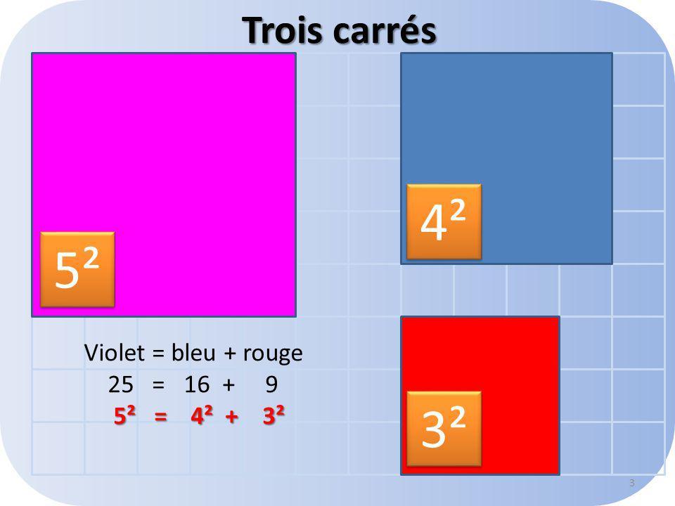 Trois carrés 4² 5² Violet = bleu + rouge 25 = 16 + 9 5² = 4² + 3² 3²