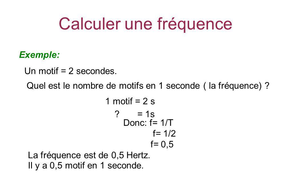 Calculer une fréquence