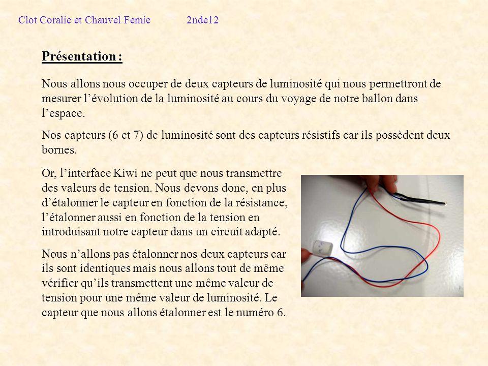 Clot Coralie et Chauvel Femie 2nde12