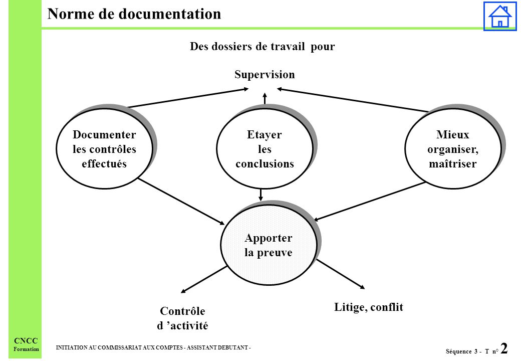 Norme de documentation