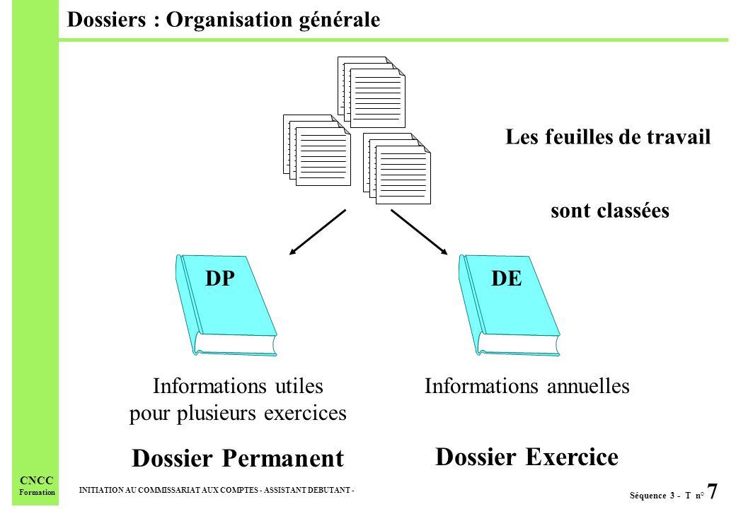 Dossiers : Organisation générale