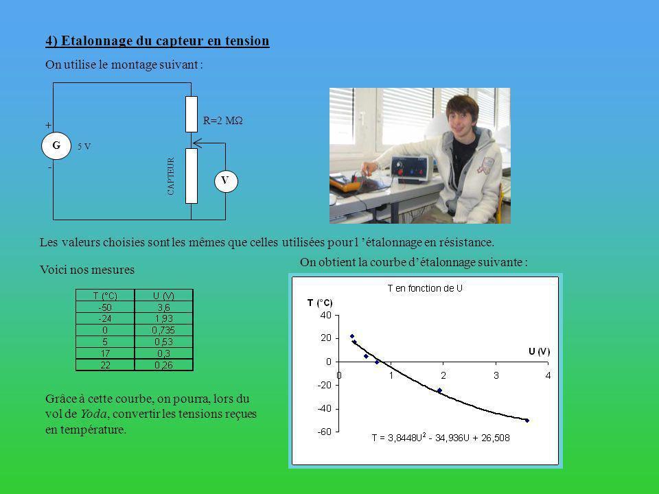 4) Etalonnage du capteur en tension