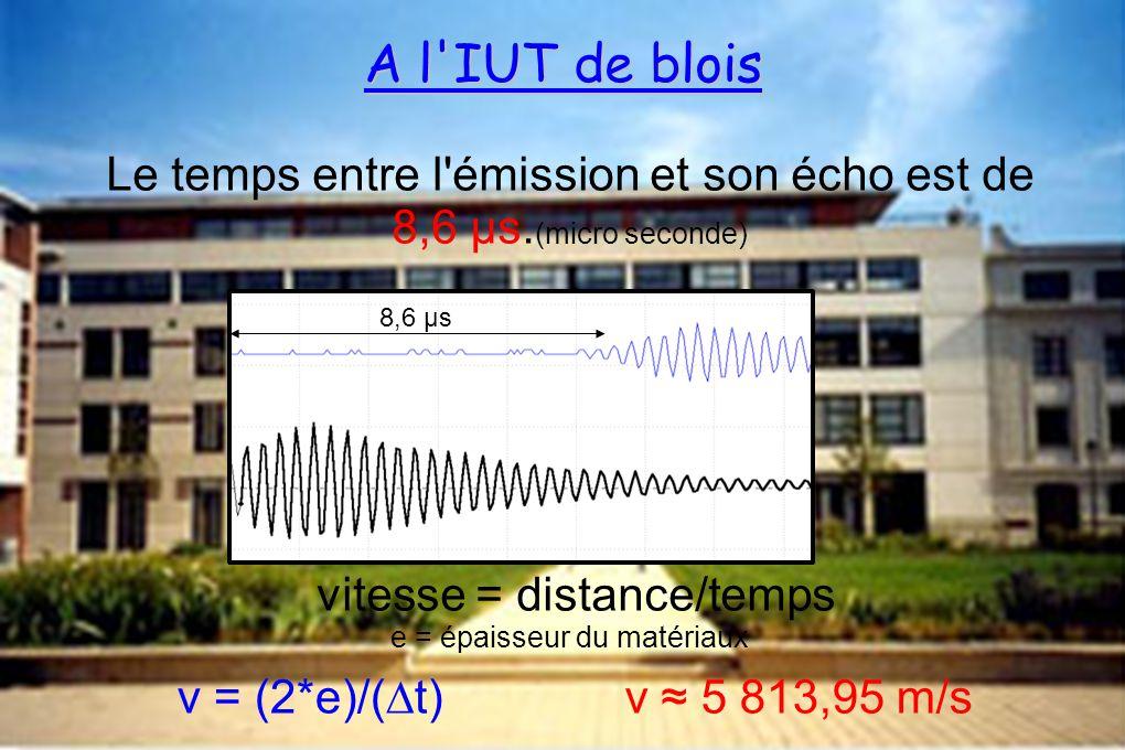 A l IUT de blois Le temps entre l émission et son écho est de 8,6 µs.(micro seconde) vitesse = distance/temps.