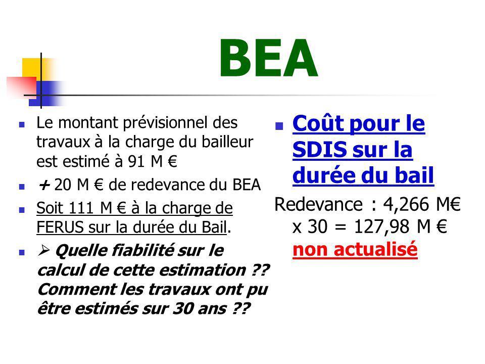 BEA Coût pour le SDIS sur la durée du bail