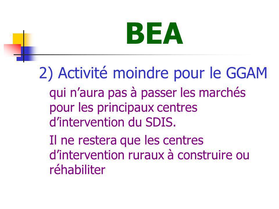 BEA 2) Activité moindre pour le GGAM