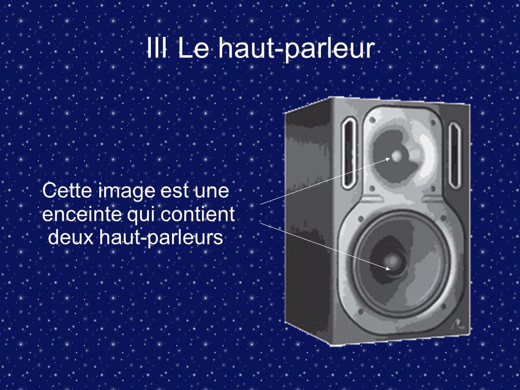 III Le haut-parleur Cette image est une enceinte qui contient