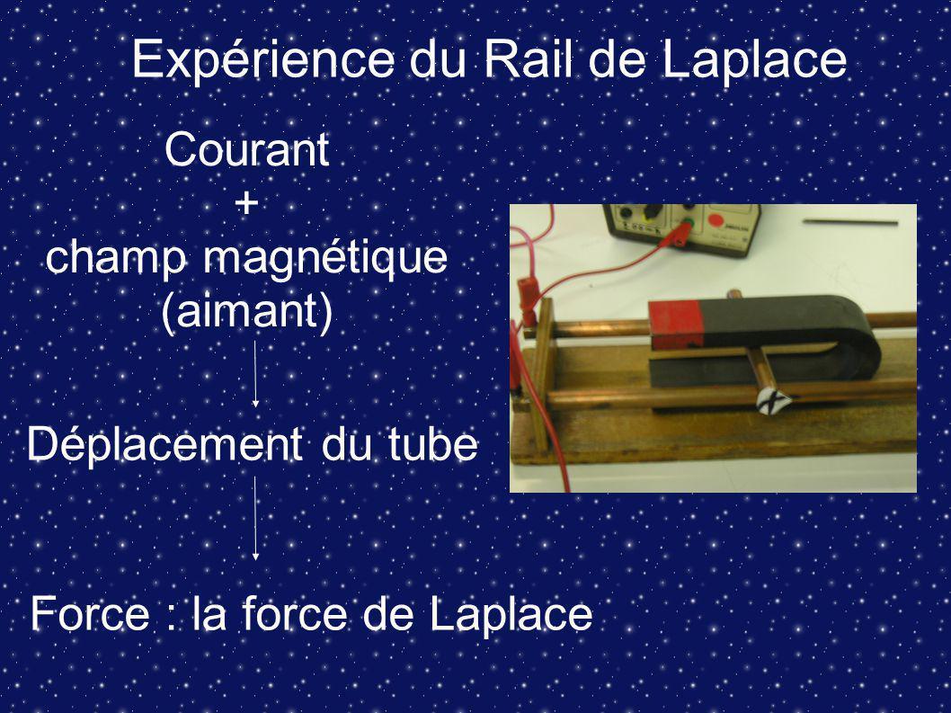 Expérience du Rail de Laplace