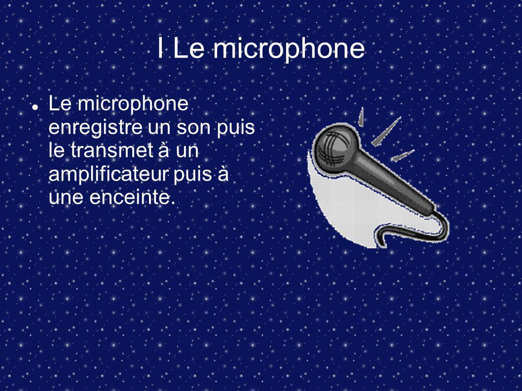 I Le microphone Le microphone enregistre un son puis le transmet à un amplificateur puis à une enceinte.