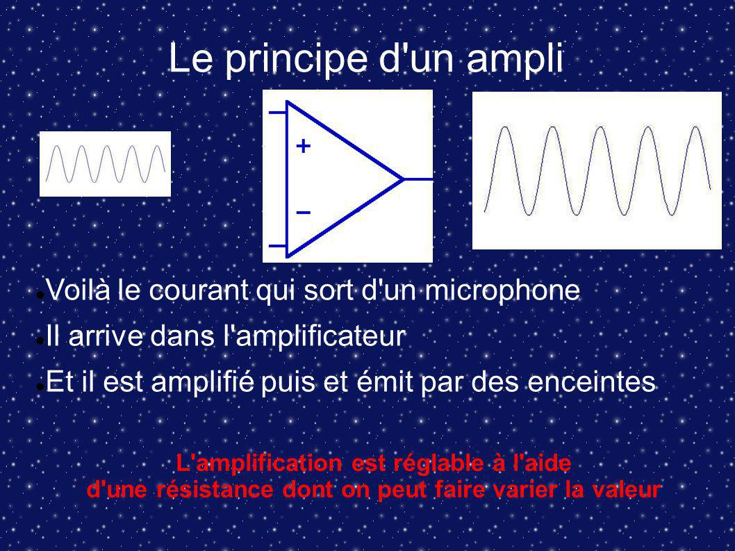 Le principe d un ampli Voilà le courant qui sort d un microphone