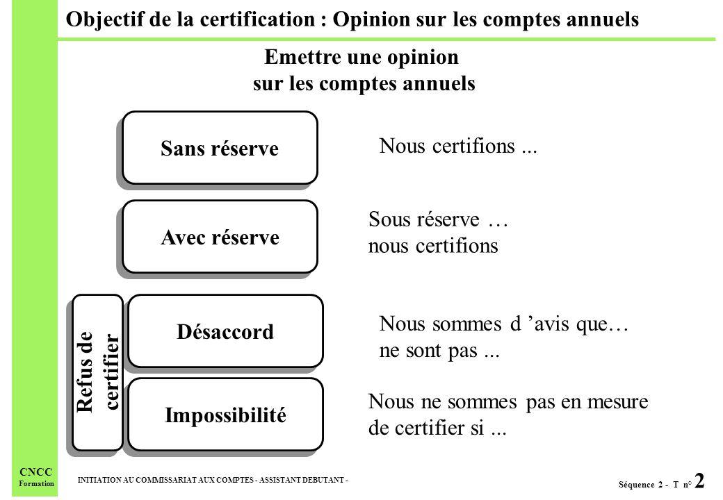 Objectif de la certification : Opinion sur les comptes annuels