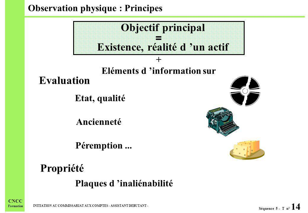 Observation physique : Principes