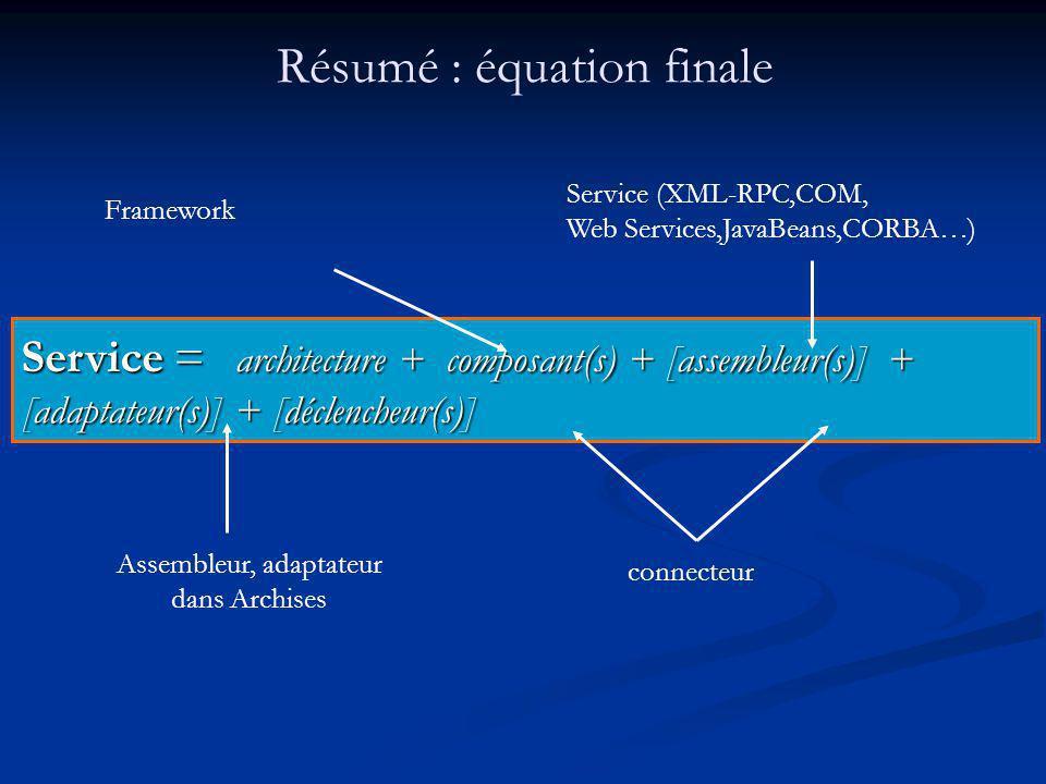 Résumé : équation finale
