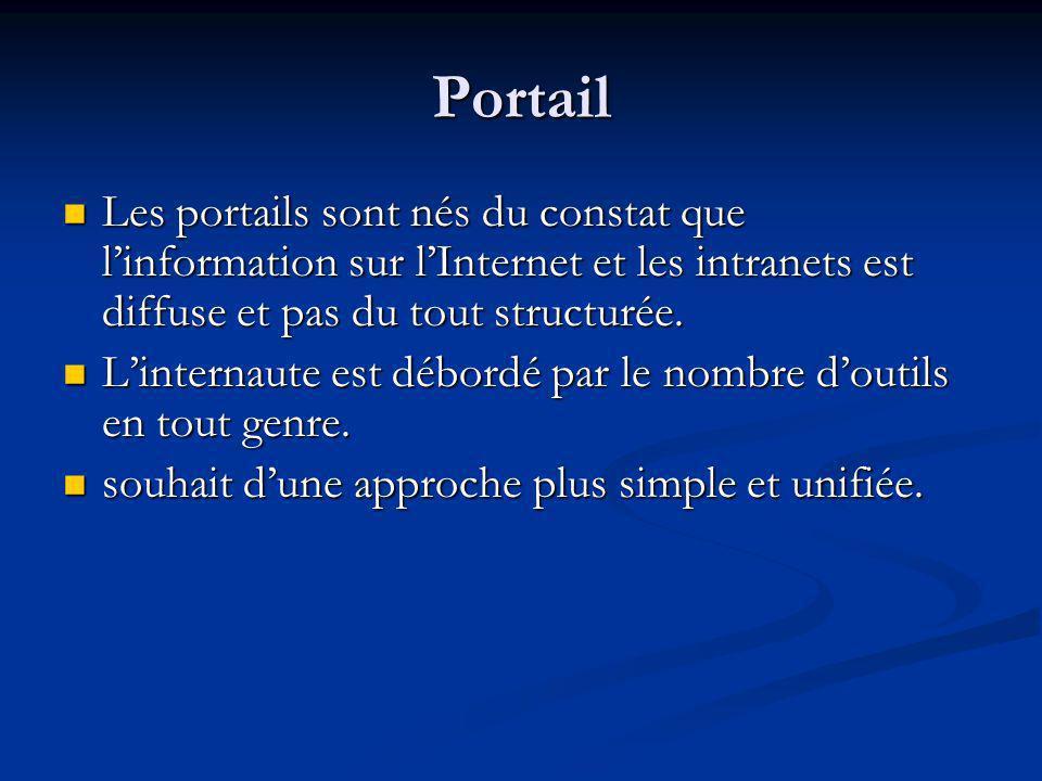 Portail Les portails sont nés du constat que l'information sur l'Internet et les intranets est diffuse et pas du tout structurée.