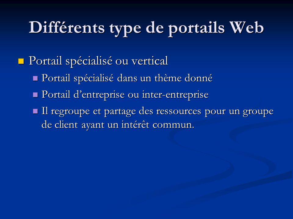 Différents type de portails Web