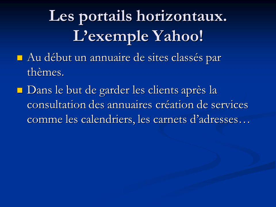Les portails horizontaux. L'exemple Yahoo!