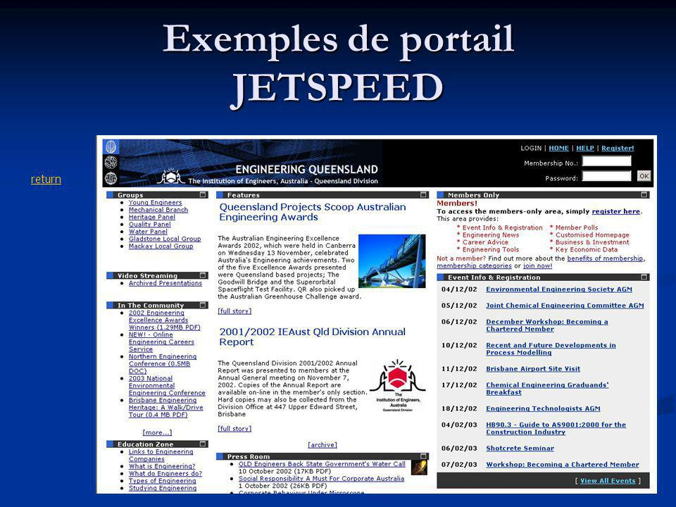 Exemples de portail JETSPEED
