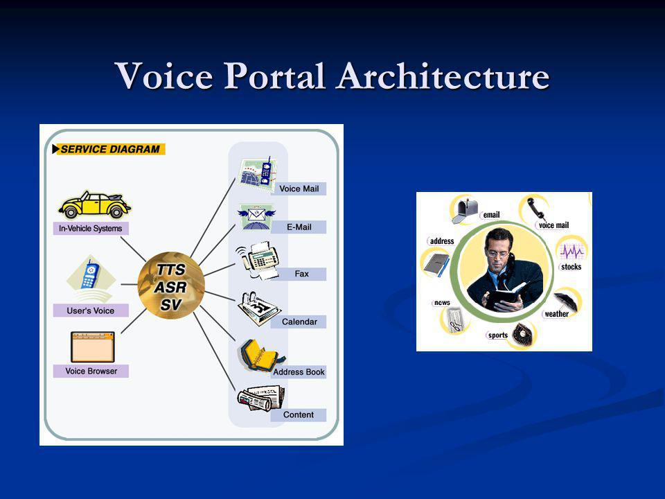 Voice Portal Architecture