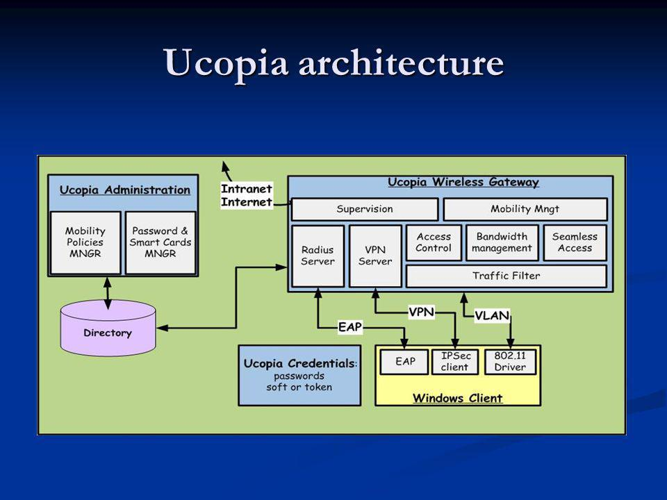 Ucopia architecture