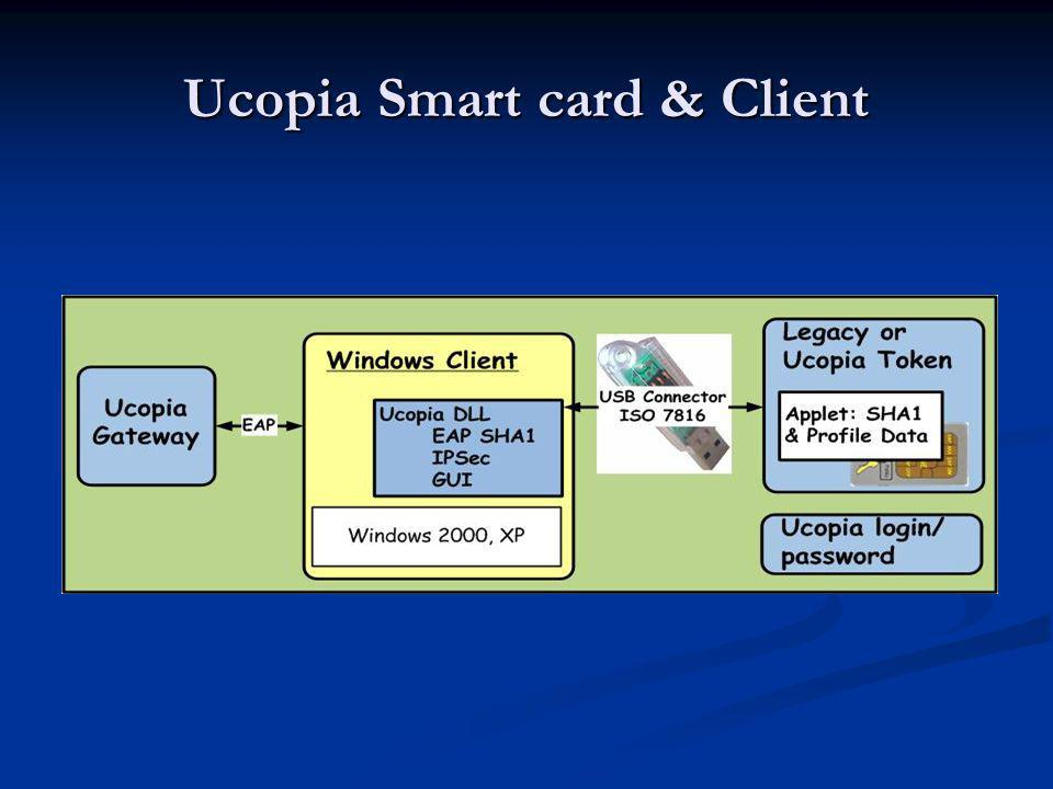 Ucopia Smart card & Client