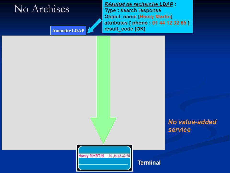 No Archises No value-added service Terminal
