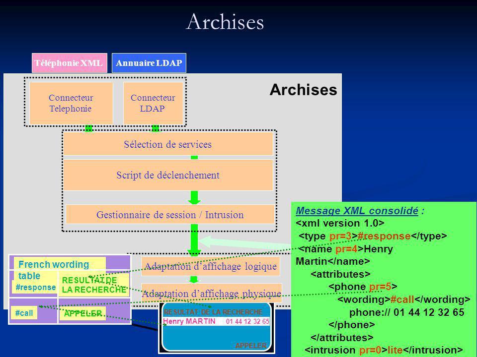 Archises Archises Sélection de services Script de déclenchement