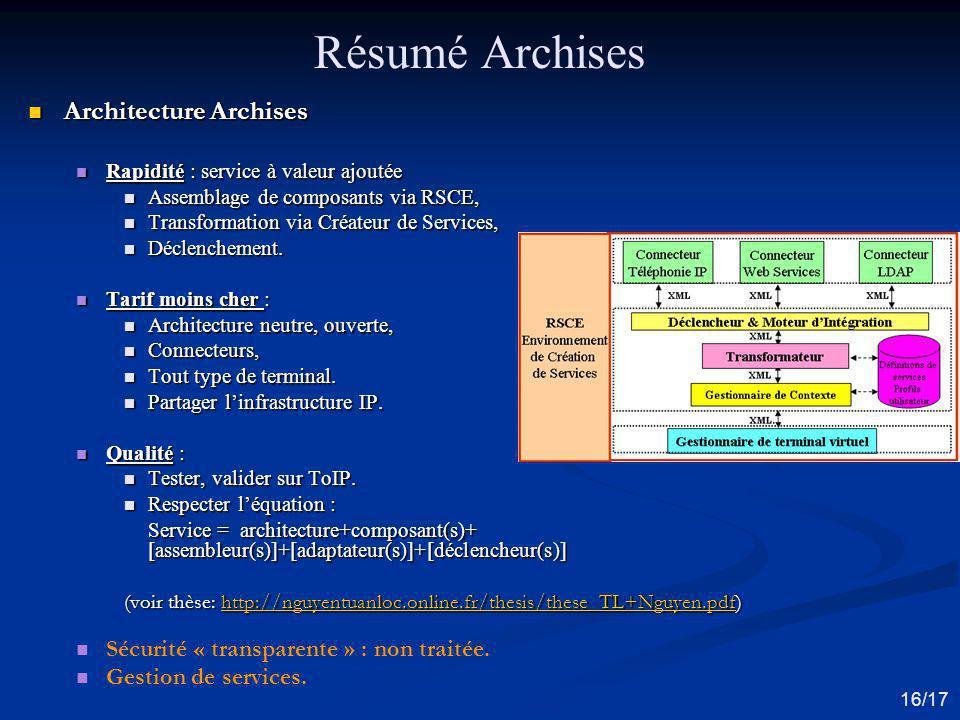 Résumé Archises Architecture Archises