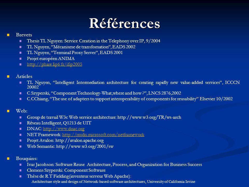 Références Brevets Articles Web: Bouquins:
