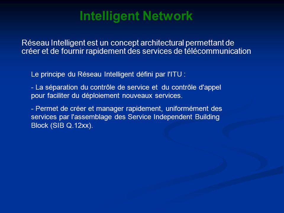 Intelligent Network Réseau Intelligent est un concept architectural permettant de. créer et de fournir rapidement des services de télécommunication.