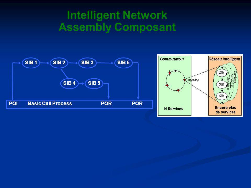 Intelligent Network Assembly Composant