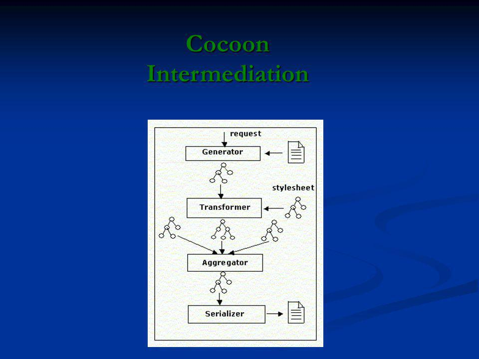Cocoon Intermediation