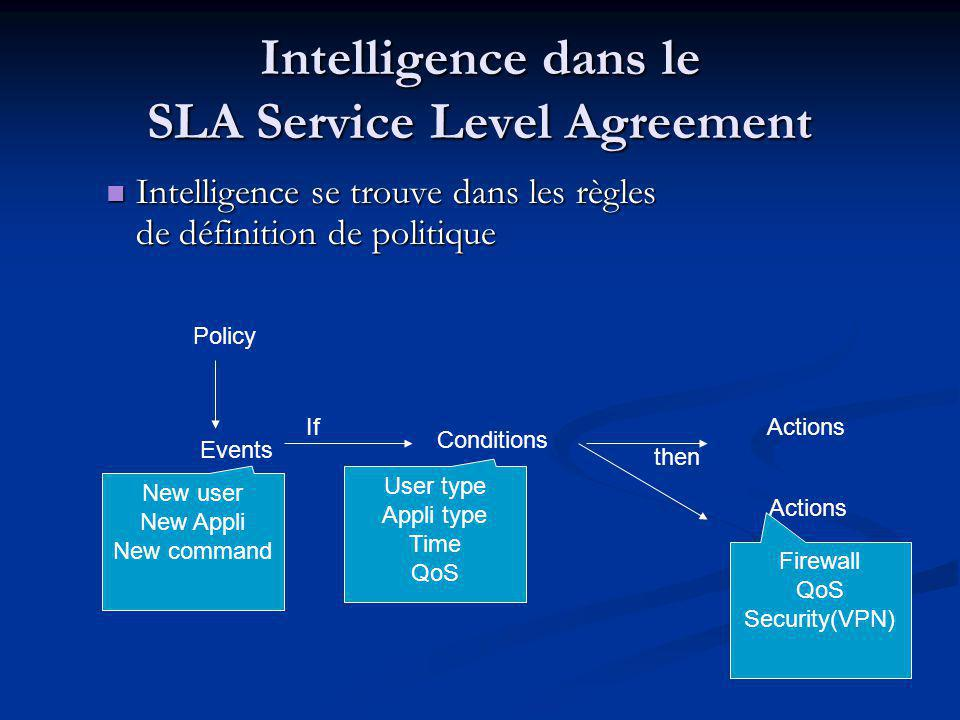 Intelligence dans le SLA Service Level Agreement