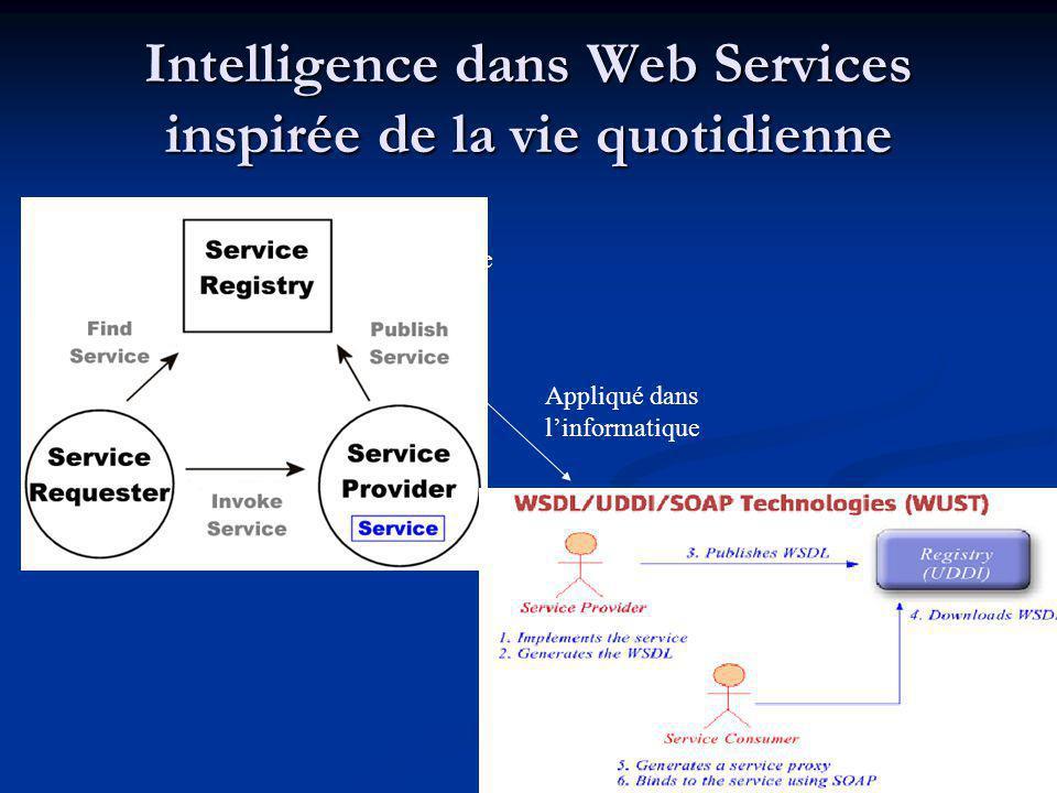 Intelligence dans Web Services inspirée de la vie quotidienne