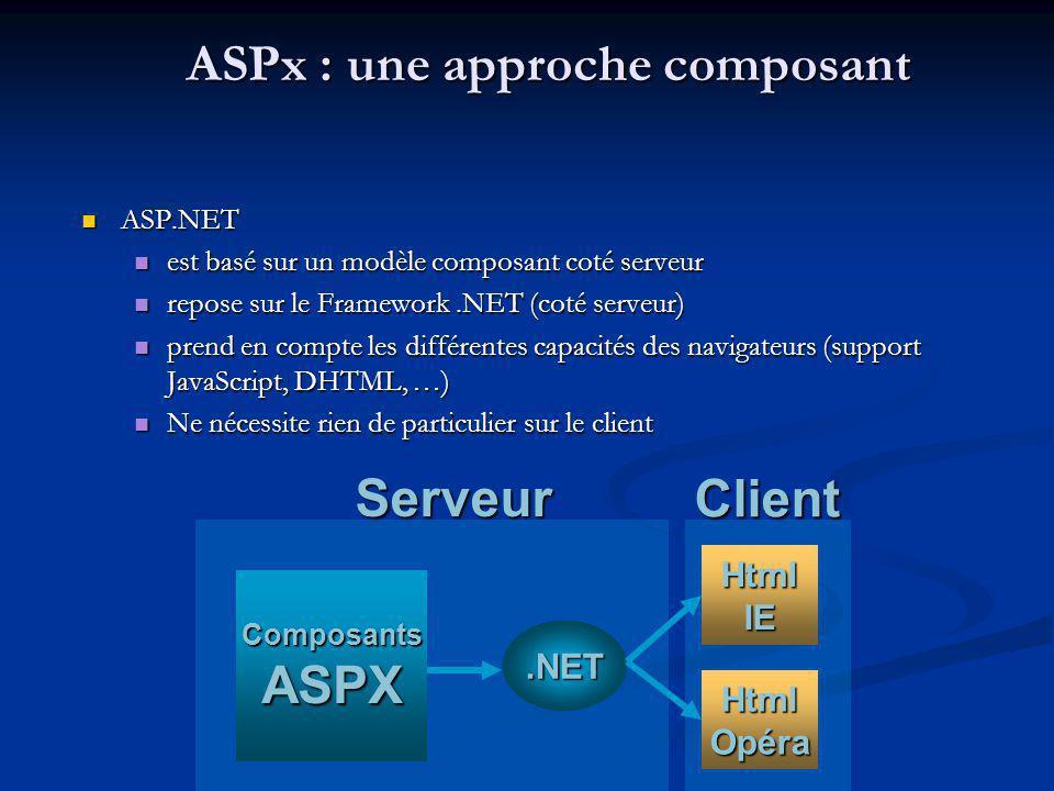 ASPx : une approche composant