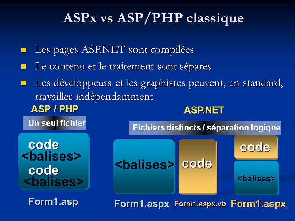 ASPx vs ASP/PHP classique