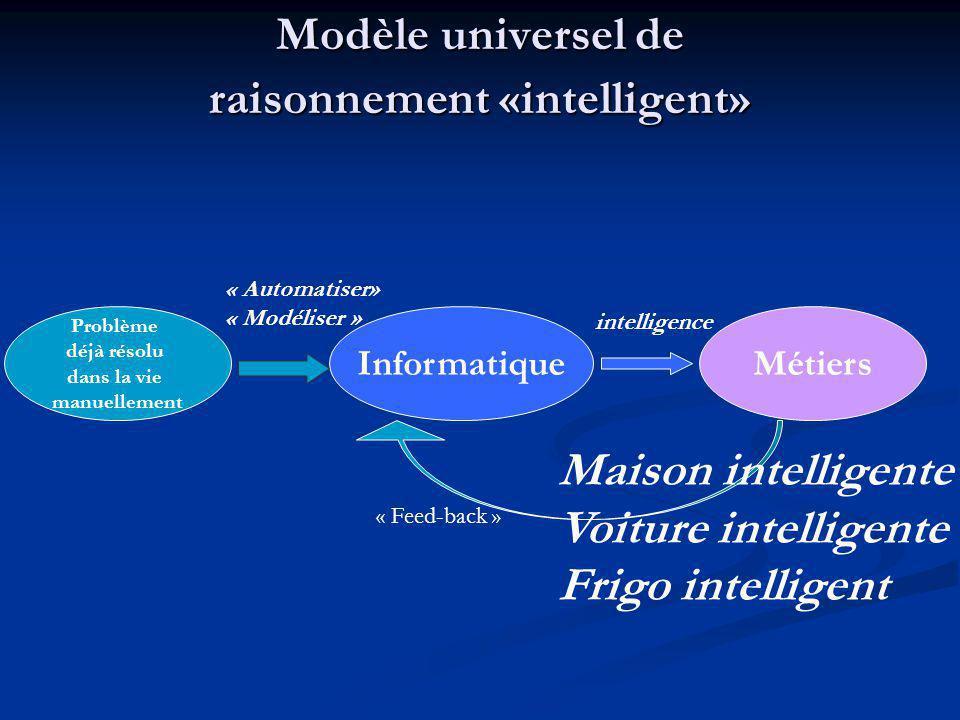 Modèle universel de raisonnement «intelligent»
